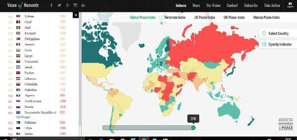 Türkiye en huzurlu ülkeler sıralamasında kaçıncı sırada ?